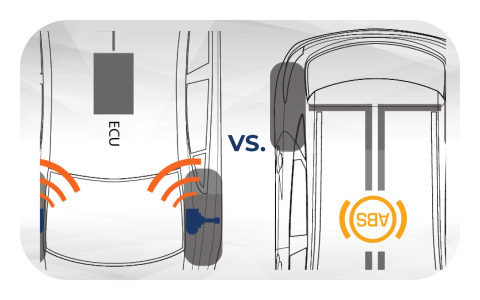Direct TPMS Versus Indirect TPMS